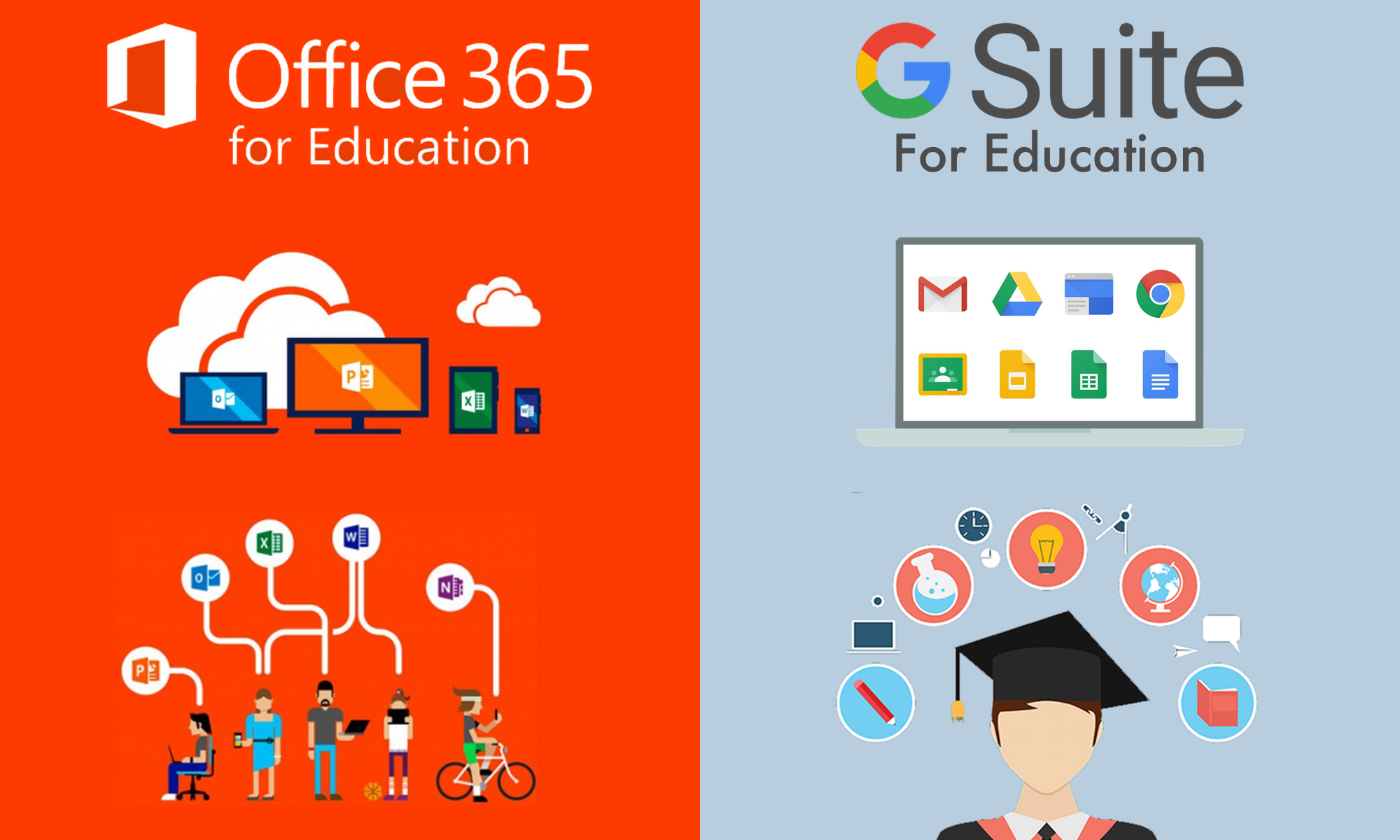 Office 365 y G Suite para educación